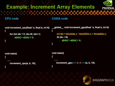 SIGGRAPH 2008 Presentations: Programming with CUDA – Geeks3D