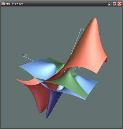 Zhu3D - OpenGL Mathematical Function Viewer