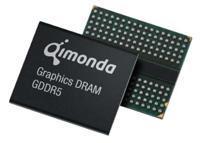 La mmoire graphique GDDR5