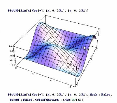 Mathematica 7 with CUDA