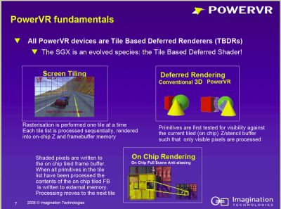 PowerVR SGX Tile Based Deferred Renderer