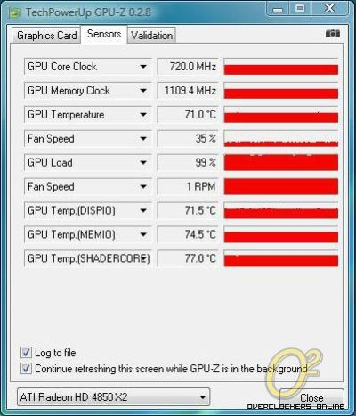 GPU-Z temperature with FurMark - Sapphire Radeon HD 4850 X2