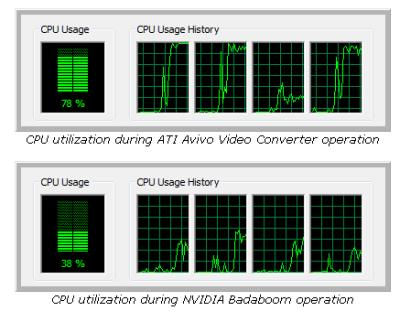 NVIDIA Badaboom VS ATI Avivo - CPU Usage