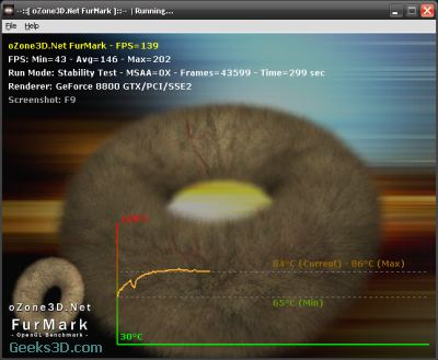FurMark GPU Temperature Monitoring