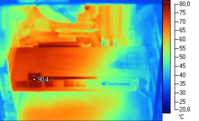 Thermal Imaging: GeForce 9800 GX2
