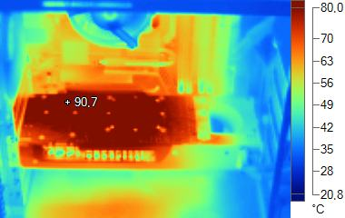 Thermal Imaging: GeForce GTX 295