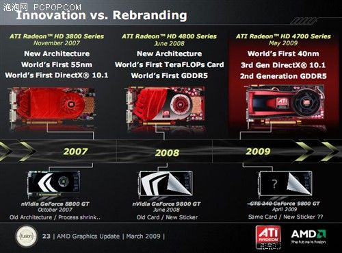 ATI vs NVIDIA: Innovation vs Rebranding