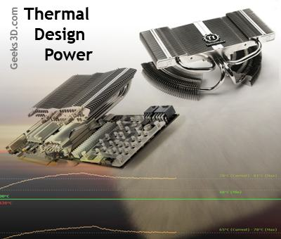 What is the Thermal Design Power (TDP)?