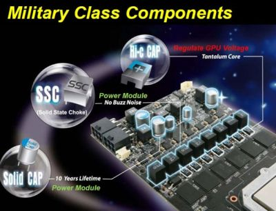 MSI Military Class Components
