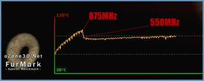 Overcloked Radeon HD 5970 + FurMark
