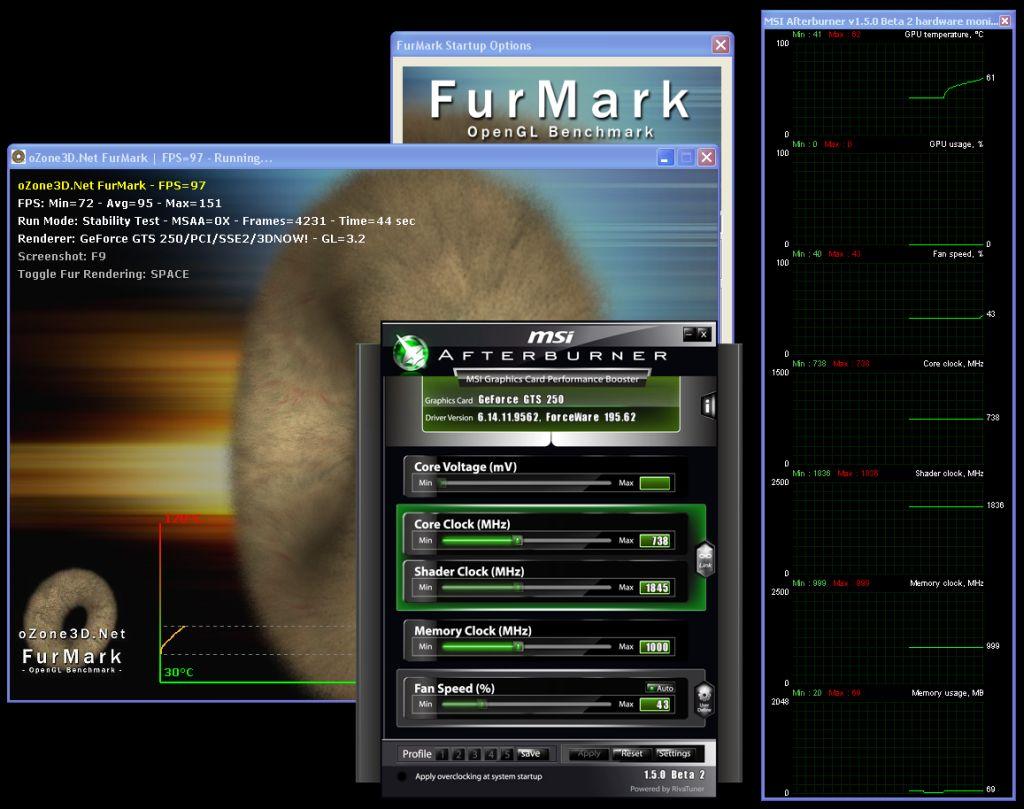 MSI Afterburner 1 5 0 Beta 2 + FurMark + GPU Usage Test | Geeks3D