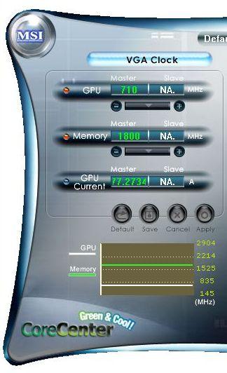 MSI N9600GT + FurMark + MSI CoreCenter
