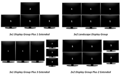 Eyefinity 6 - Monitors groups