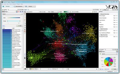 Gephi - Open Graph Viz Platform