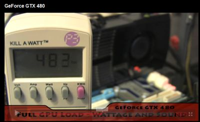 GeForce GTX 480 - Power consumption with FurMark
