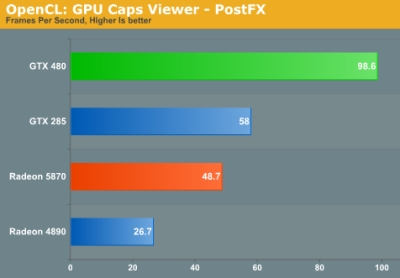 GeForce GTX 480 - OpenCL - PostFX / GPU Caps View