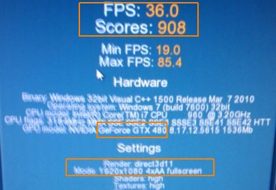 GeForce GTX 480 Unigine Heaven 2.0 Score