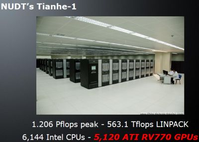 Tianhe-1: China's Supercomputer