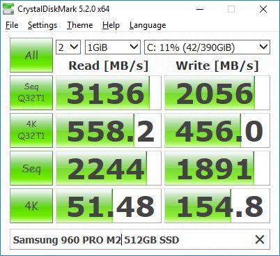 Samsung NVMe SSD 960 PRO M.2 512GB - CrystalDiskMark Benchmark