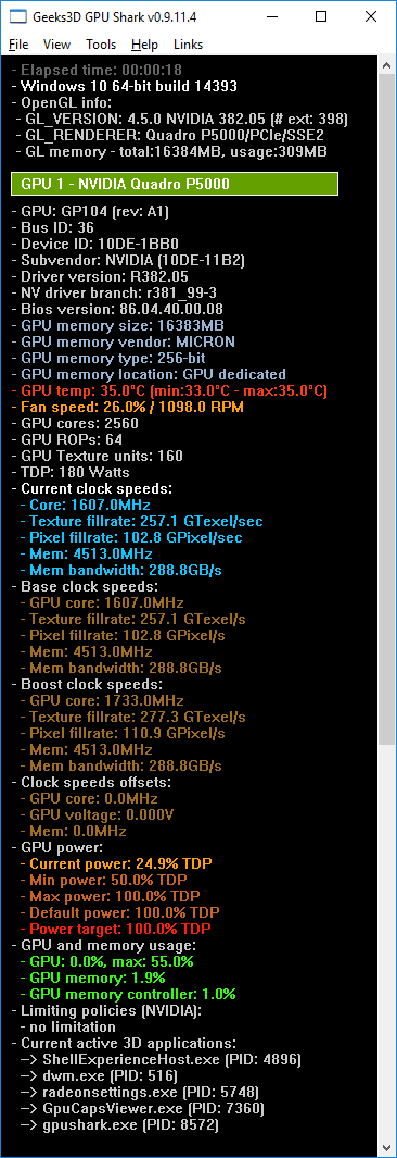 PNY Quadro P5000 - GPU Shark