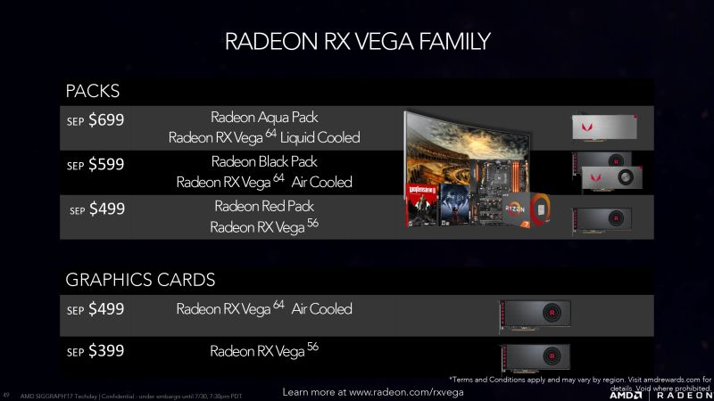 Radeon RX Vega family prices
