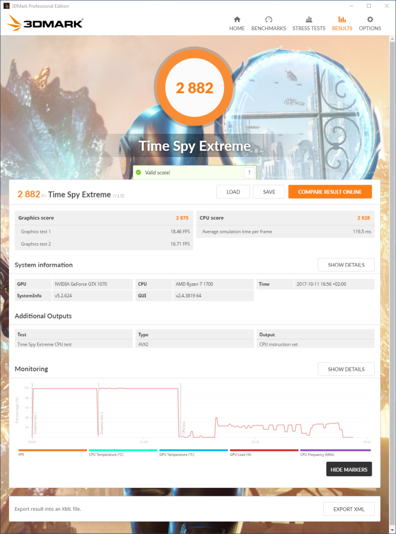 3DMark Time Spy Extreme 4K - Ryzen 7 1700 + GeForce GTX 1070