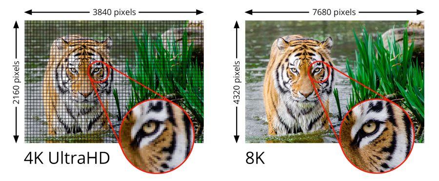 HDMI 4K vs 8K