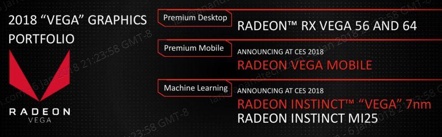 AMD CPU/GPU Roadmap 2018