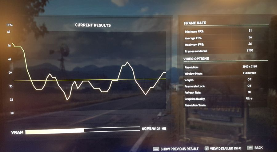 Far Cry 5 benchmark - Result