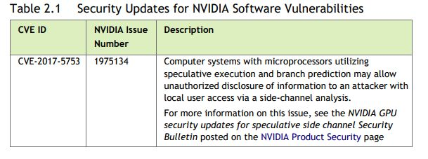 NVIDIA GeForce 390.65 + security update
