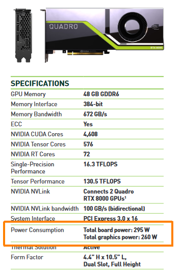 Quadro RTX 8000 power consumption
