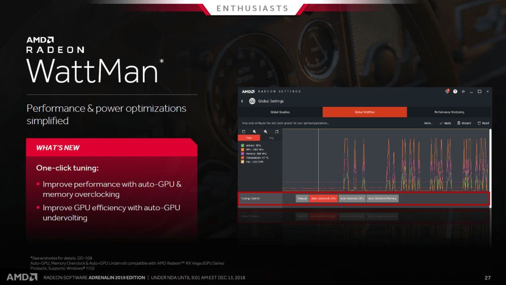 AMD Adrenalin 2019 Edition - auto-overclocking
