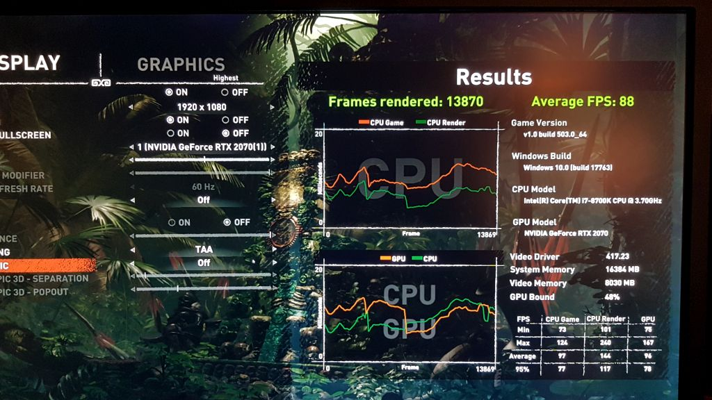 Shadow of the Tomb Raider benchmark - GeForce RTX 2070