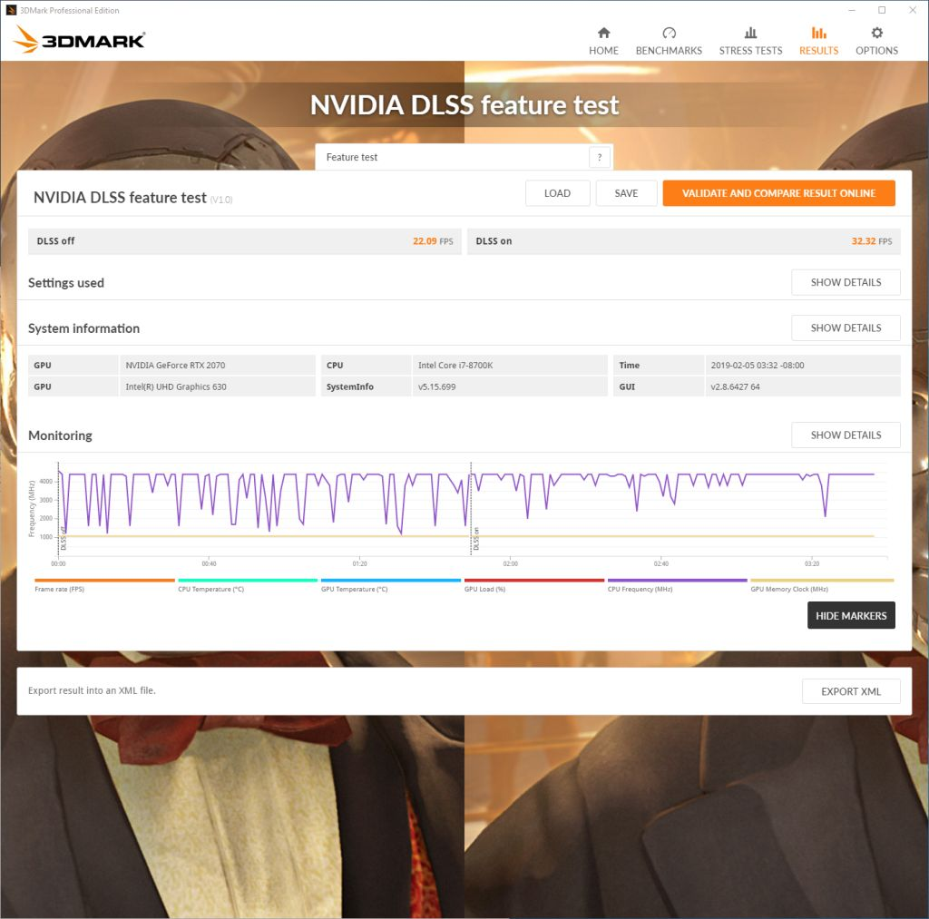 Tested) 3DMark Updated with NVIDIA DLSS Performance Test