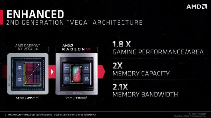 AMD Radeon VII - Vega 20 GPU