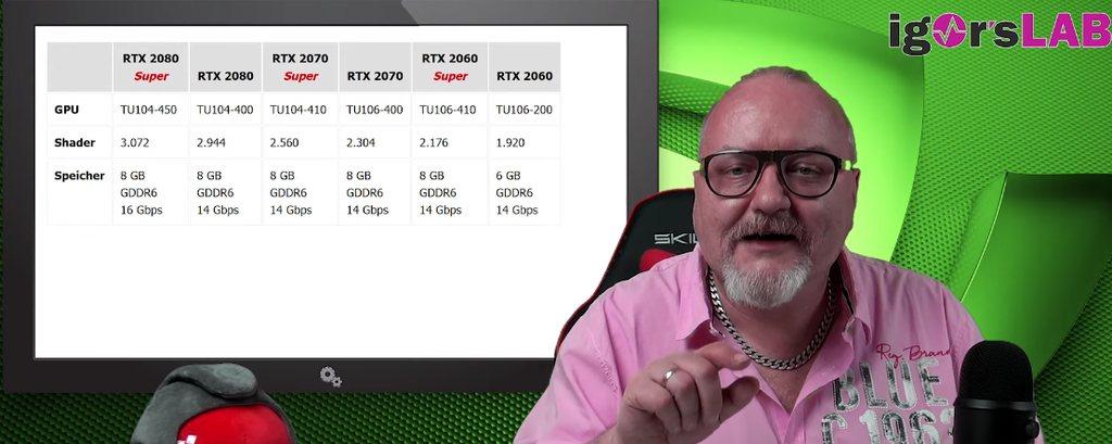 NVIDIA RTX 20 SUPER Series