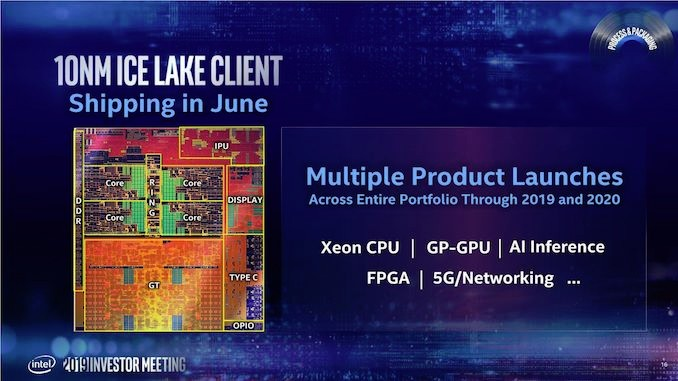Intel roadmap 2020 - Ice Lake in June 2019
