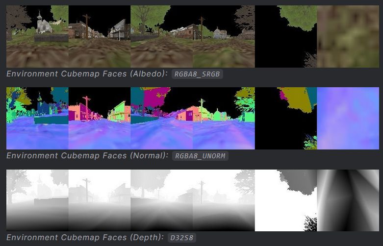 Red Dead Redemption 2 Graphics Techniques Analyzis
