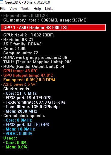 GPU Shark + Radeon RX 6800 XT